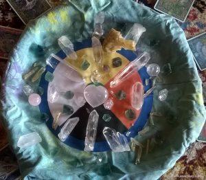 Círculo de Mujeres las 13 Lunas
